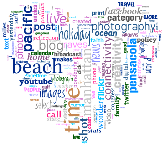 My Blog's Tag Cloud