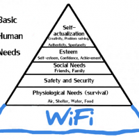 Maslow Basic Needs WiFi