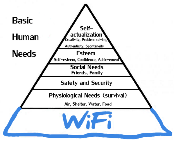 TWIR #1: WiFi Is Voodoo!