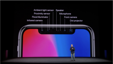 FaceID Hardware and Sensors